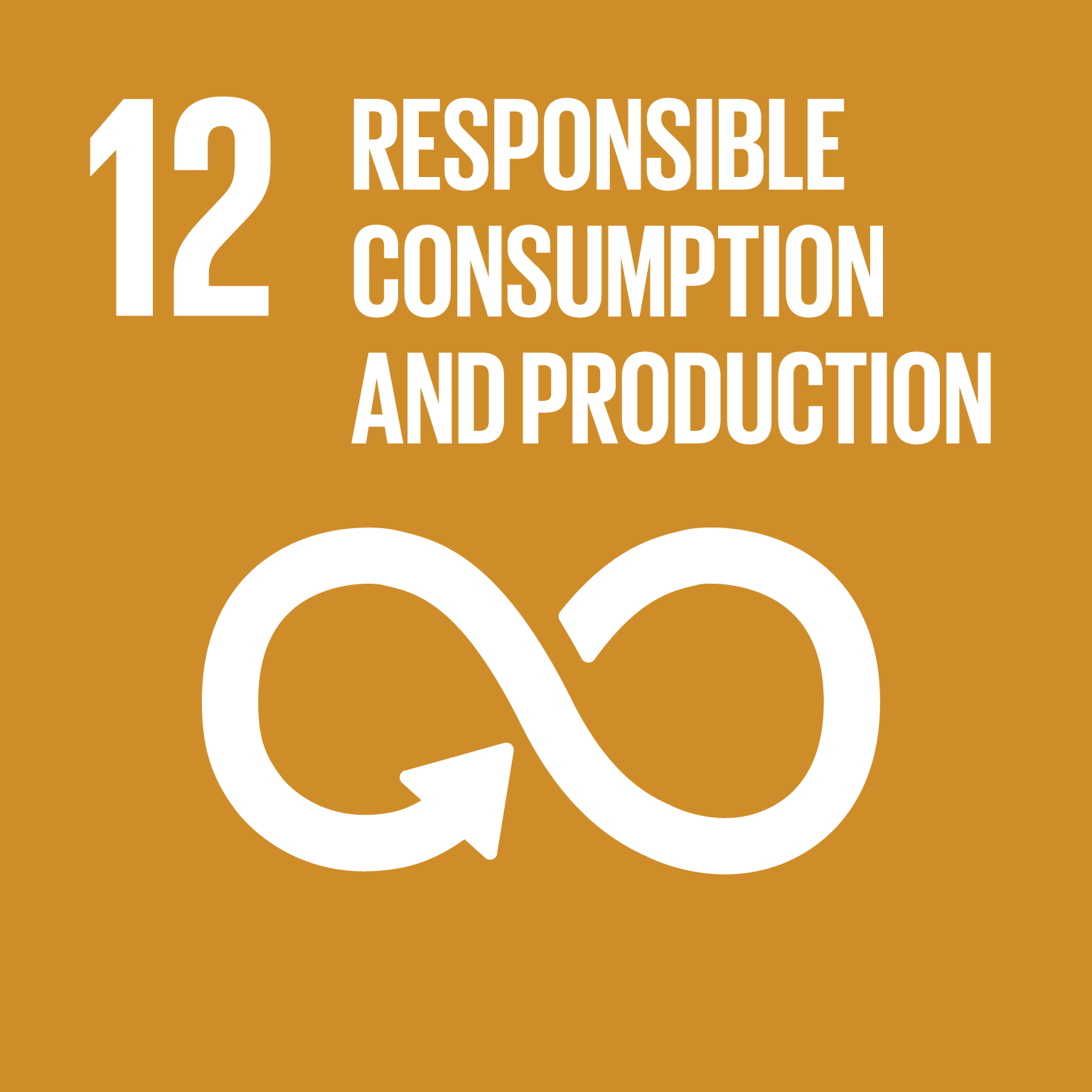 Responsible Consumption and Production SDG Hub